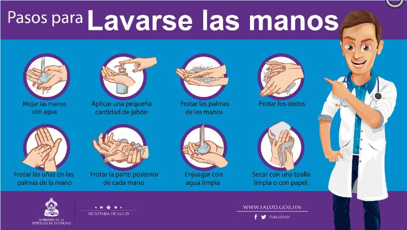 Pasos para Lavarse las Manos y Prevenir el contagio de COVID-19
