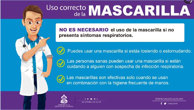 Uso de Marcarillas Coronavirus