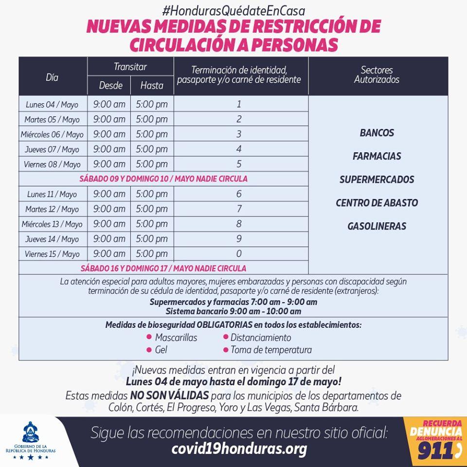 Restricciones de Circulacion de Personas  Adoptadas por el Gobierno de Honduras